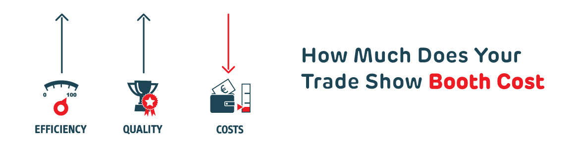 How much does your trade show booth cost